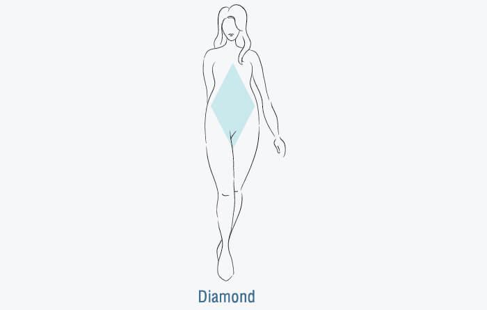 12 bentuk tubuh wanita mengetahui bentuk tubuhmu